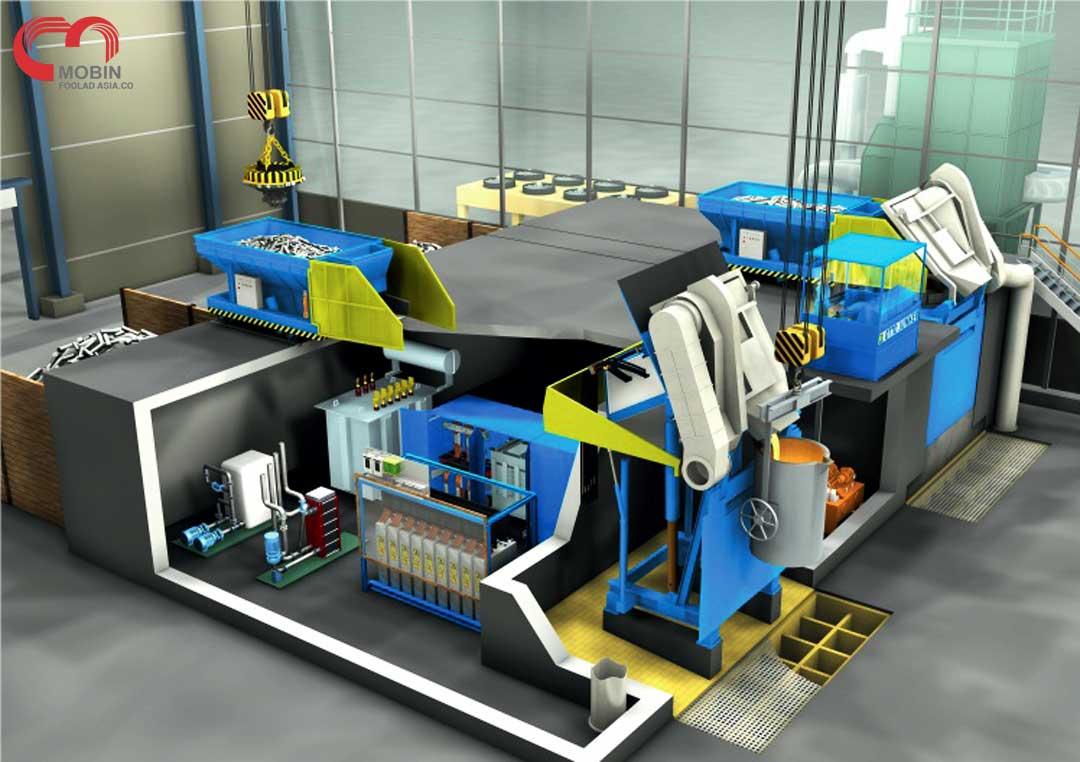 کارخانه ذوب فرکانس متوسط برای بازیافت ضایعات