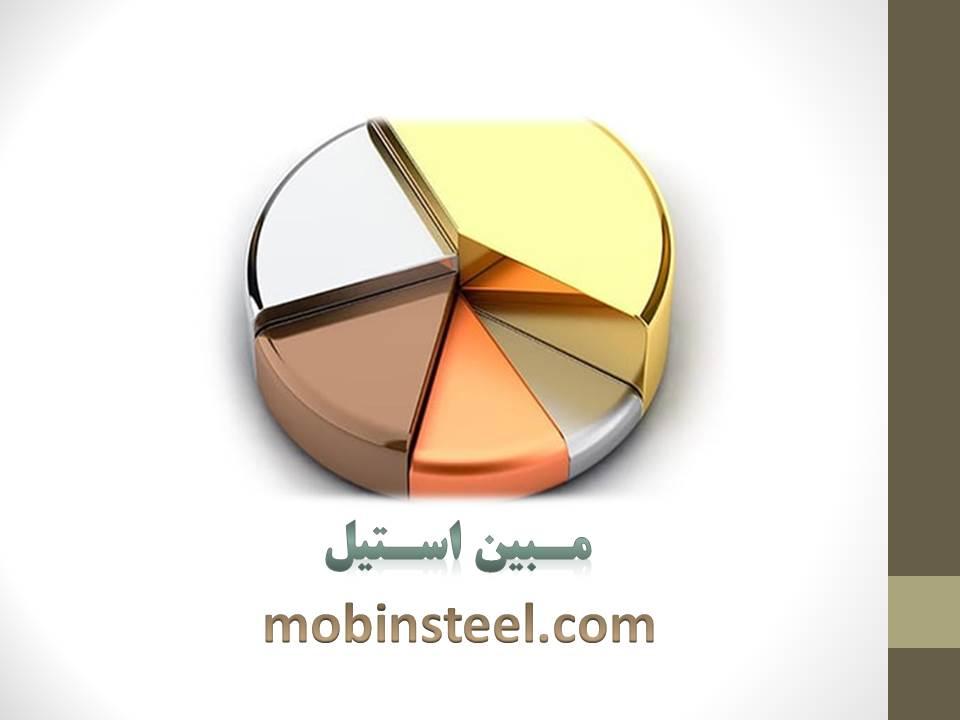 نقش و کاربرد فلزات صنعتی در مصارف